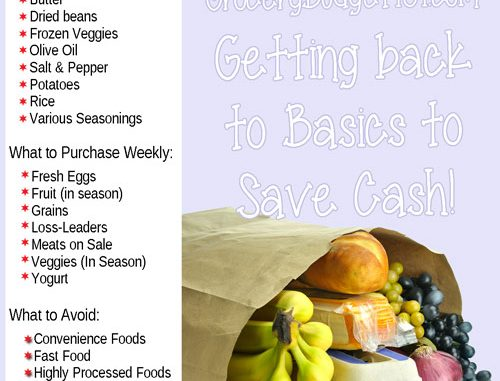 Eating Healthy on a Limited Budget