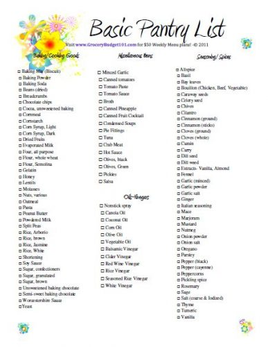 Printable Pantry List
